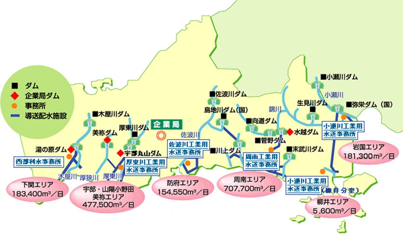 山口県エリア別工業用水